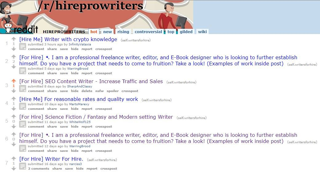 Reddit writer jobs