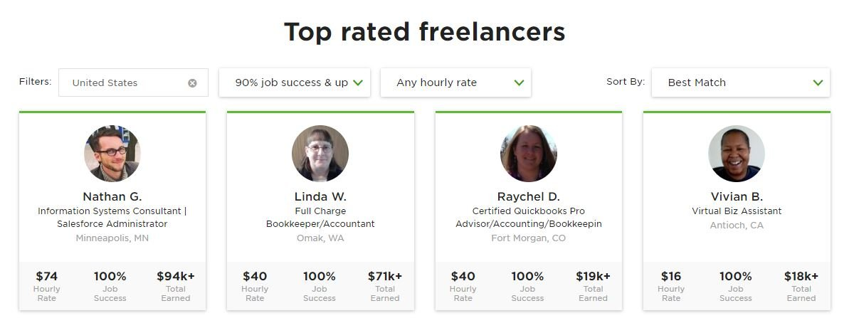 Upwork bookkeepers