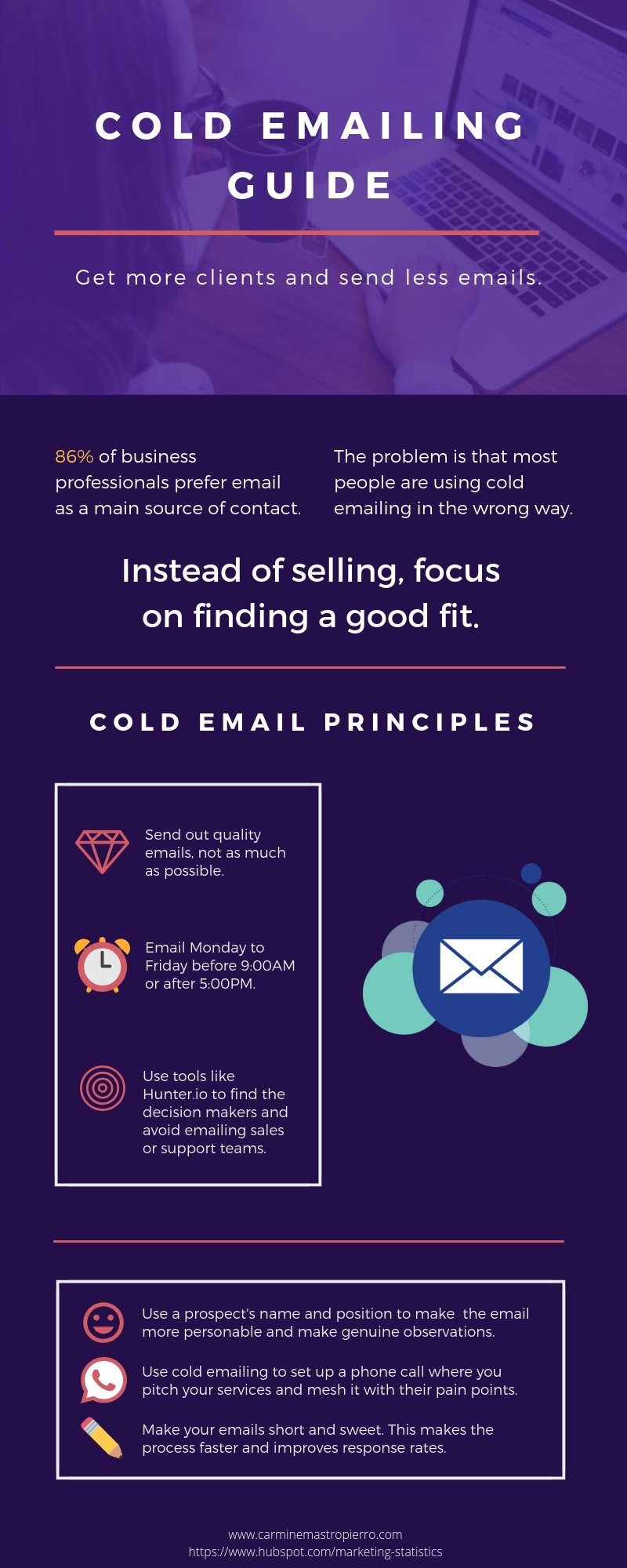Cold emailing infographic