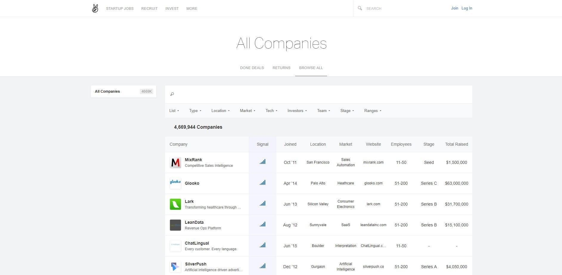 Angel List companies