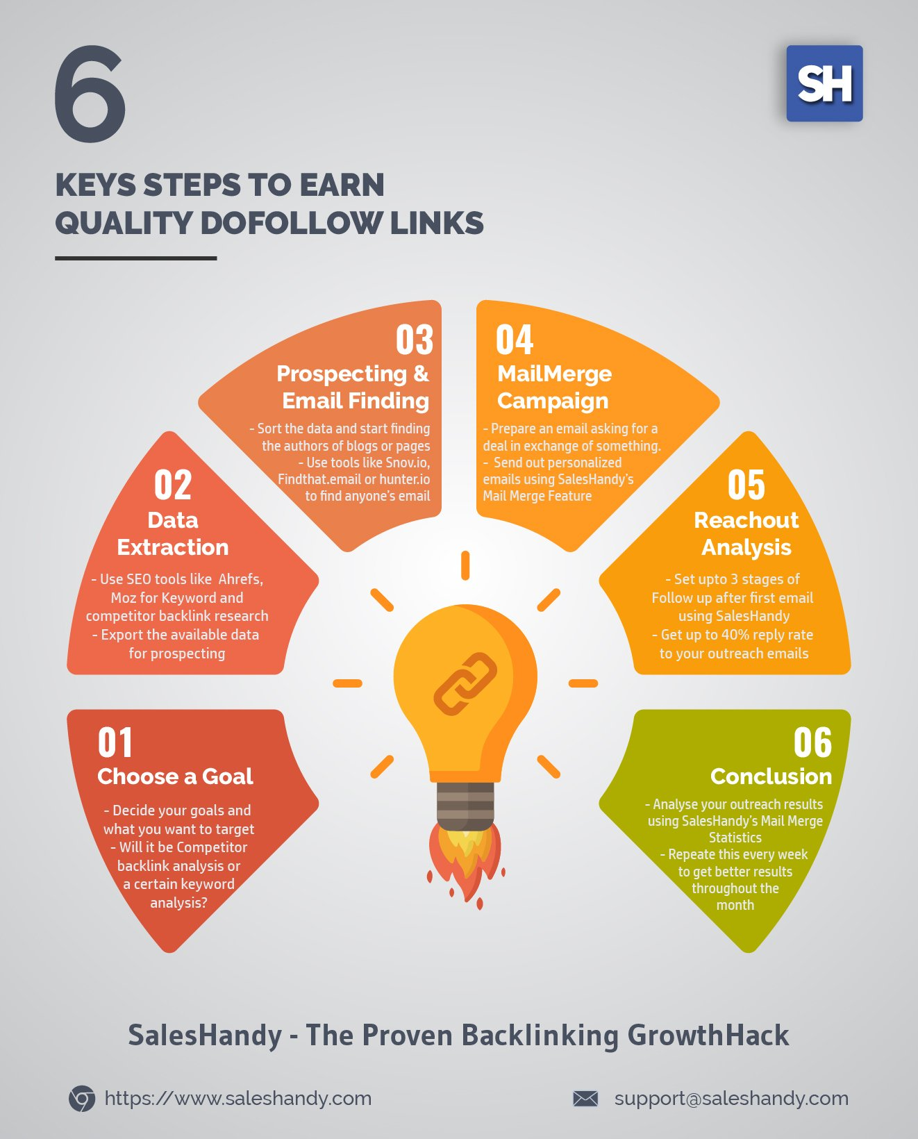 Backlink infographic