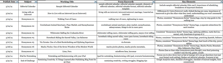 Curata content calendar example