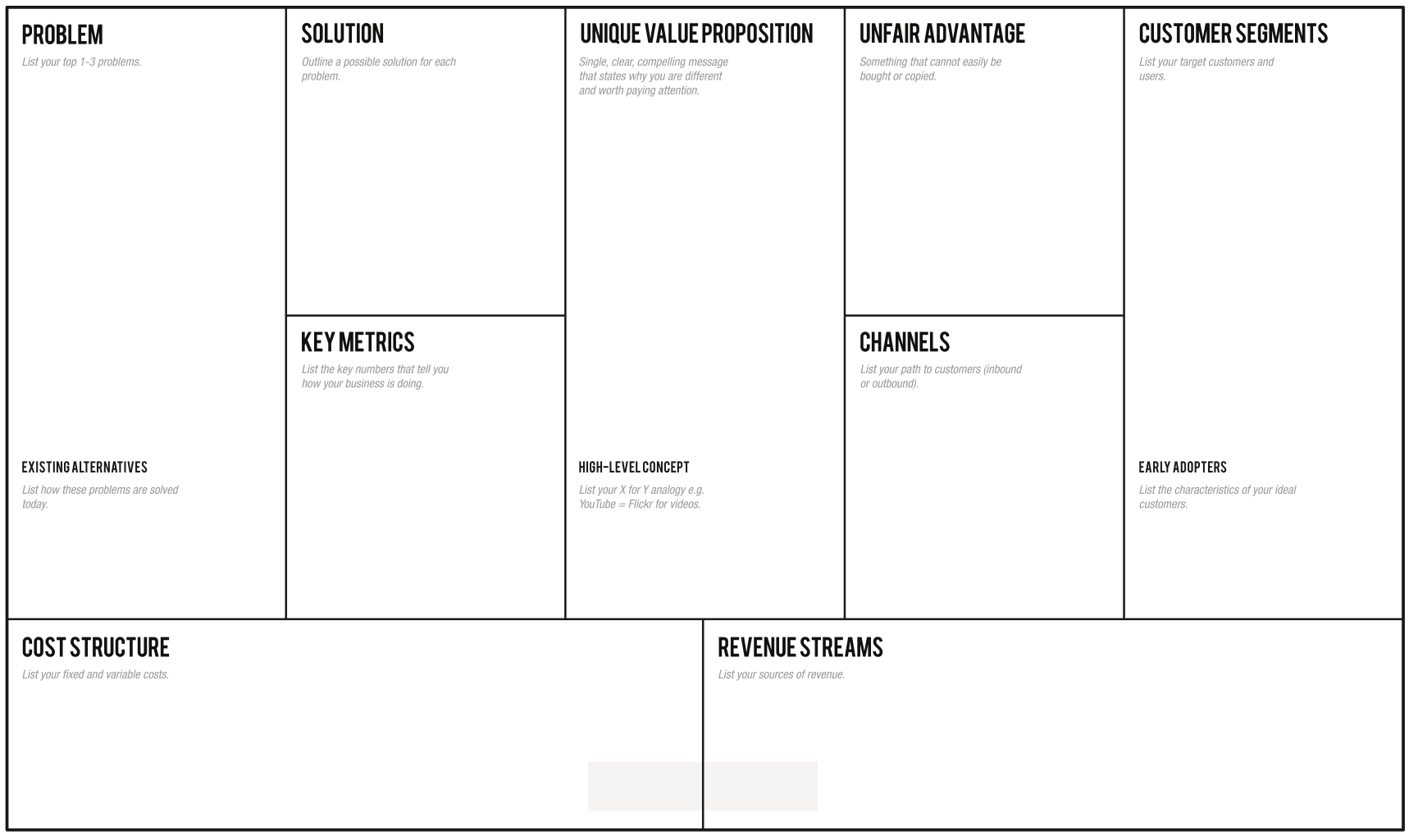 Lean business plan