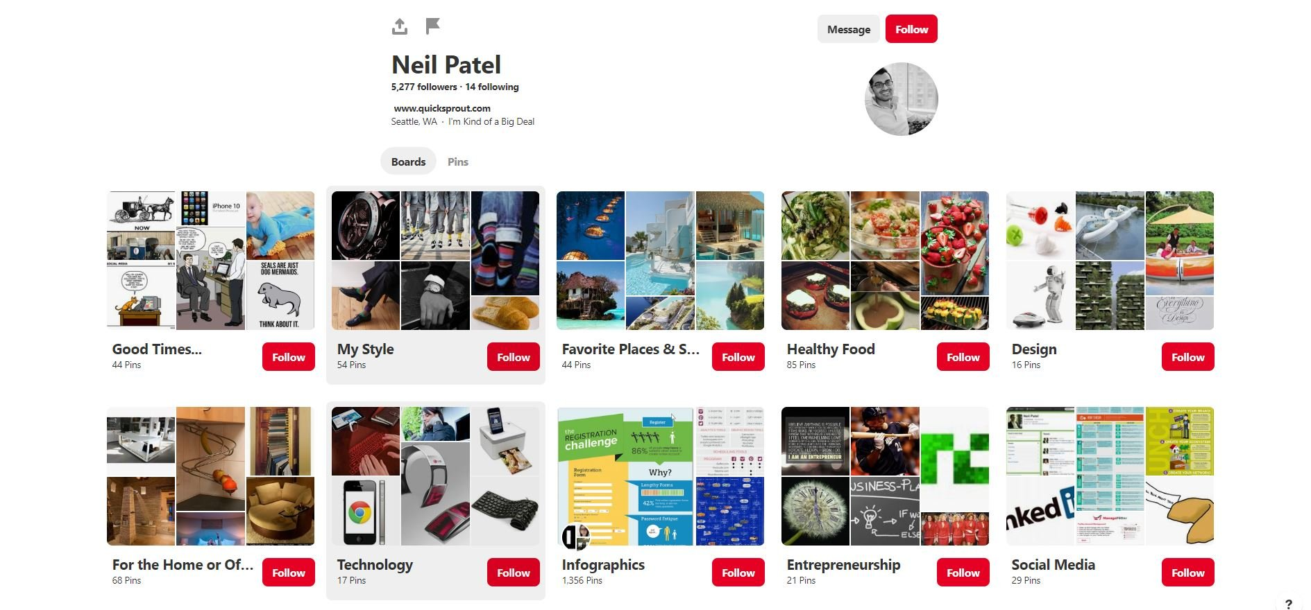 Neil Patel Pinterest