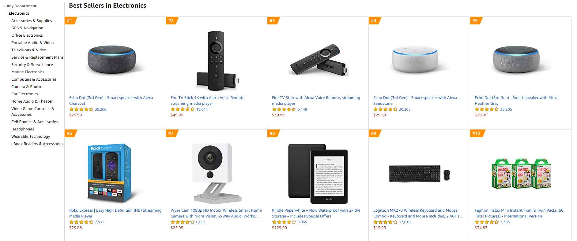Best sellers in elecotrnics
