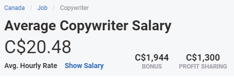 Hourly copywriting salary