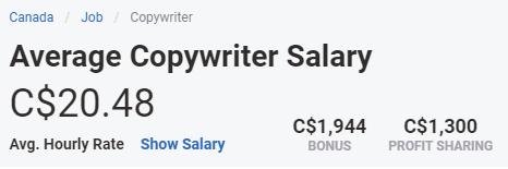 Hourly copywriting salary
