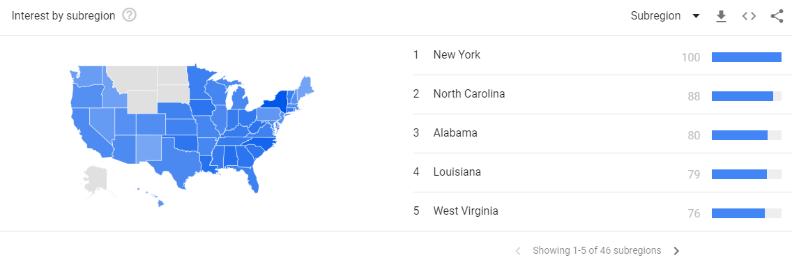 Interest by region