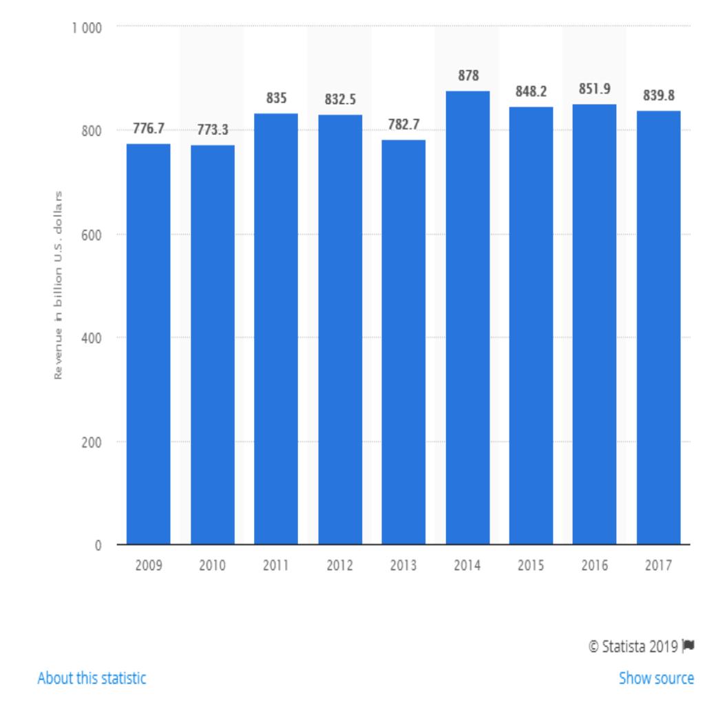 Life insurance stats