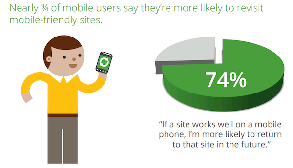 Mobile friendly stat