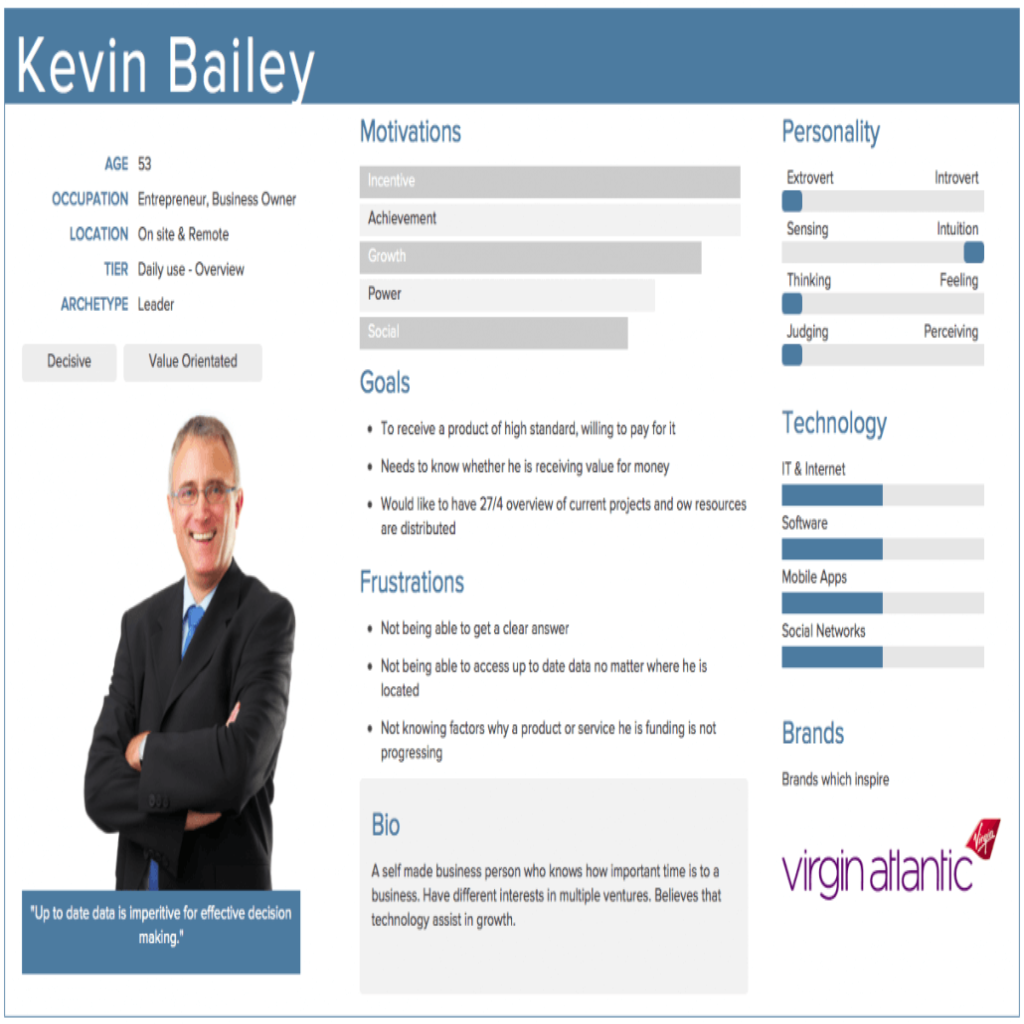 Buyers persona example
