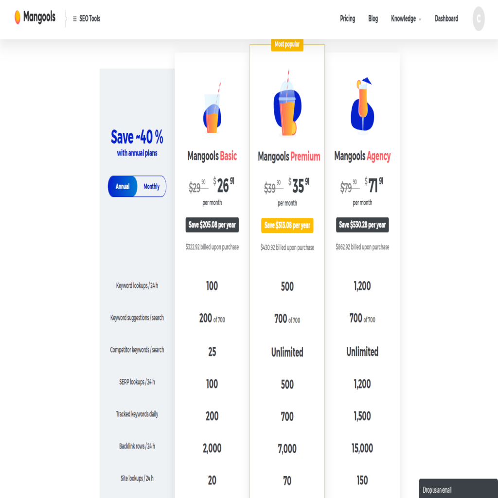 KWFinder pricing page