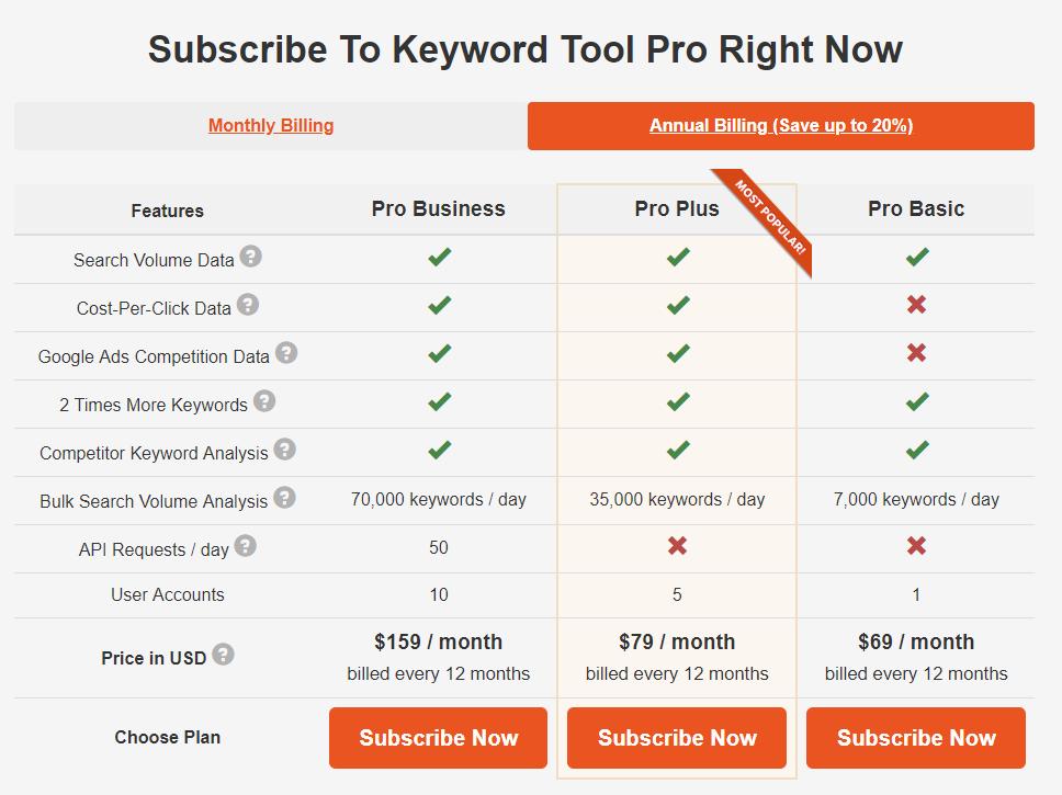 Keyword Tool Pro