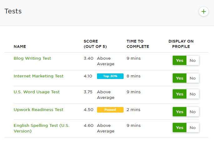 Upwork tests