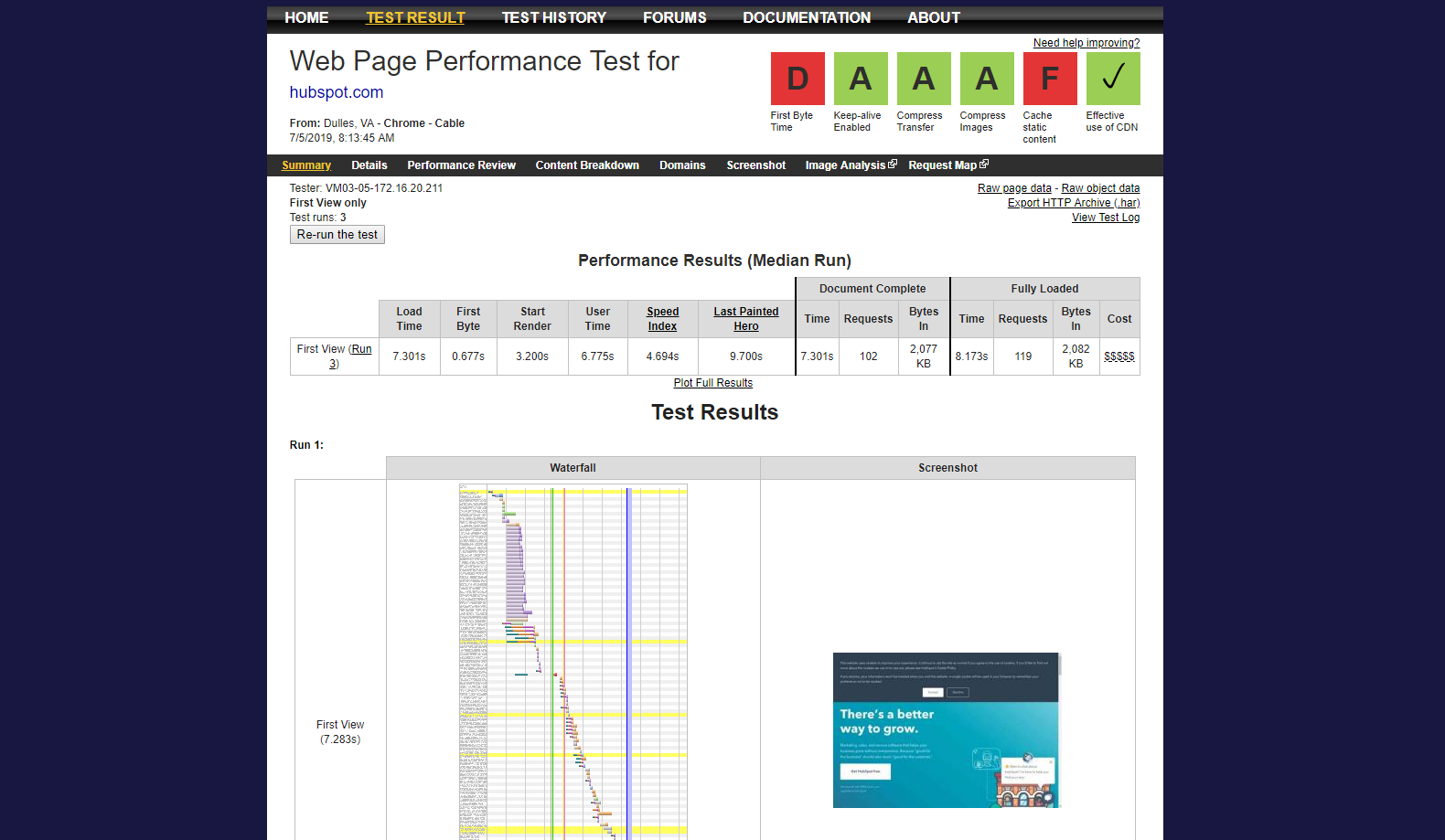 WebPageTest results