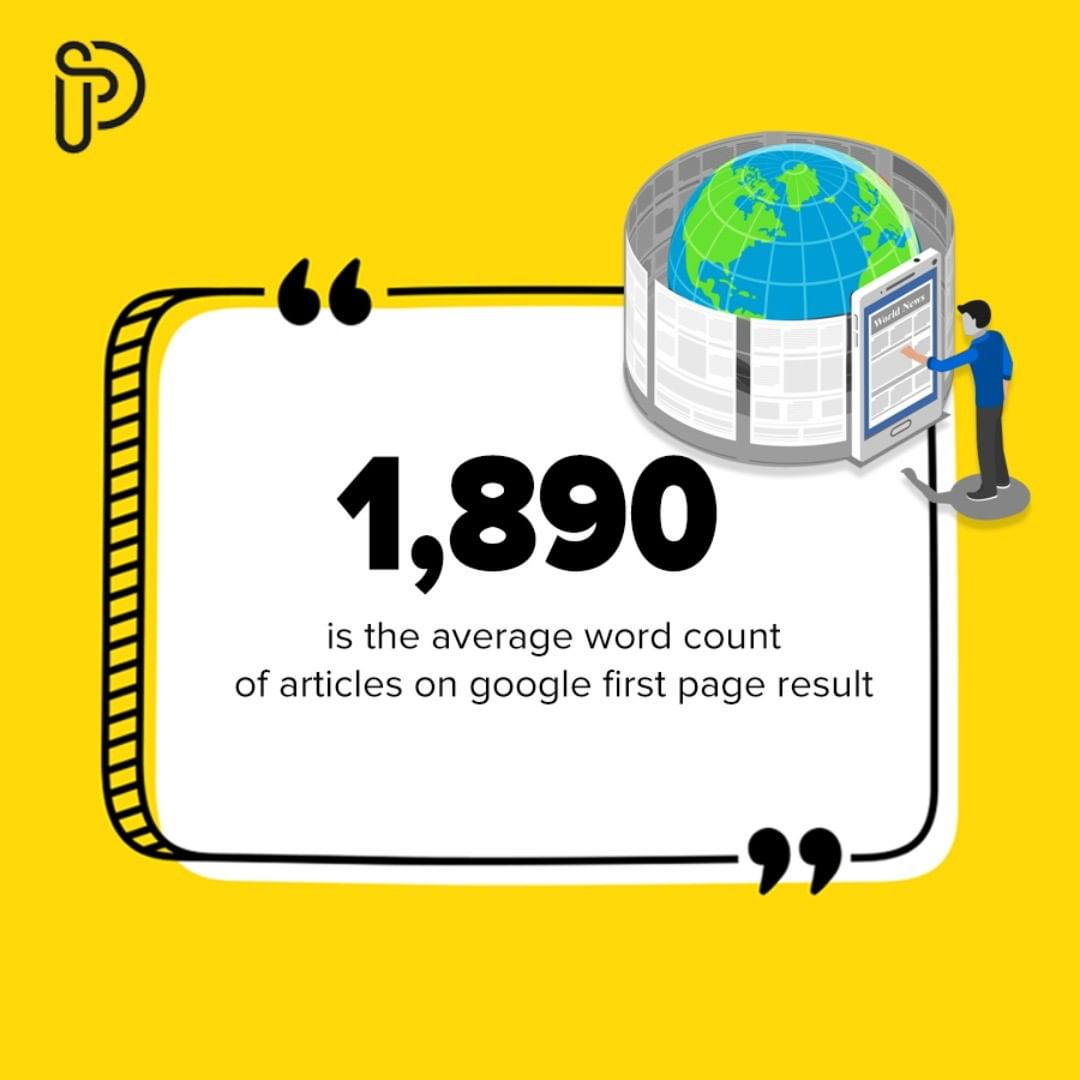 Average word count for first result on Google