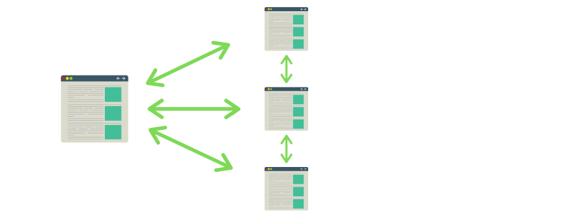 How pages pass authority
