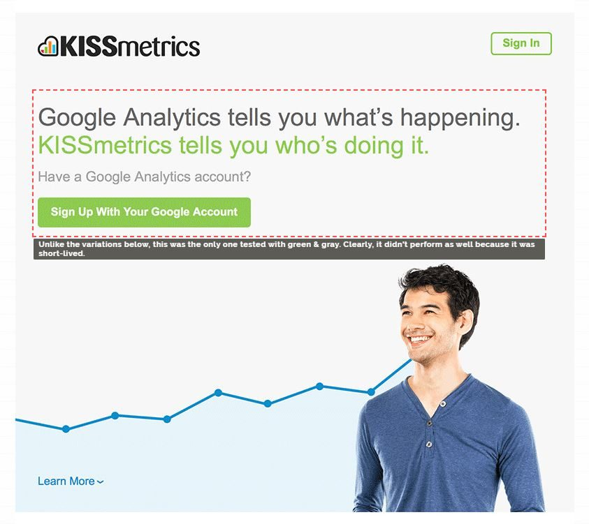 Kissmetrics example