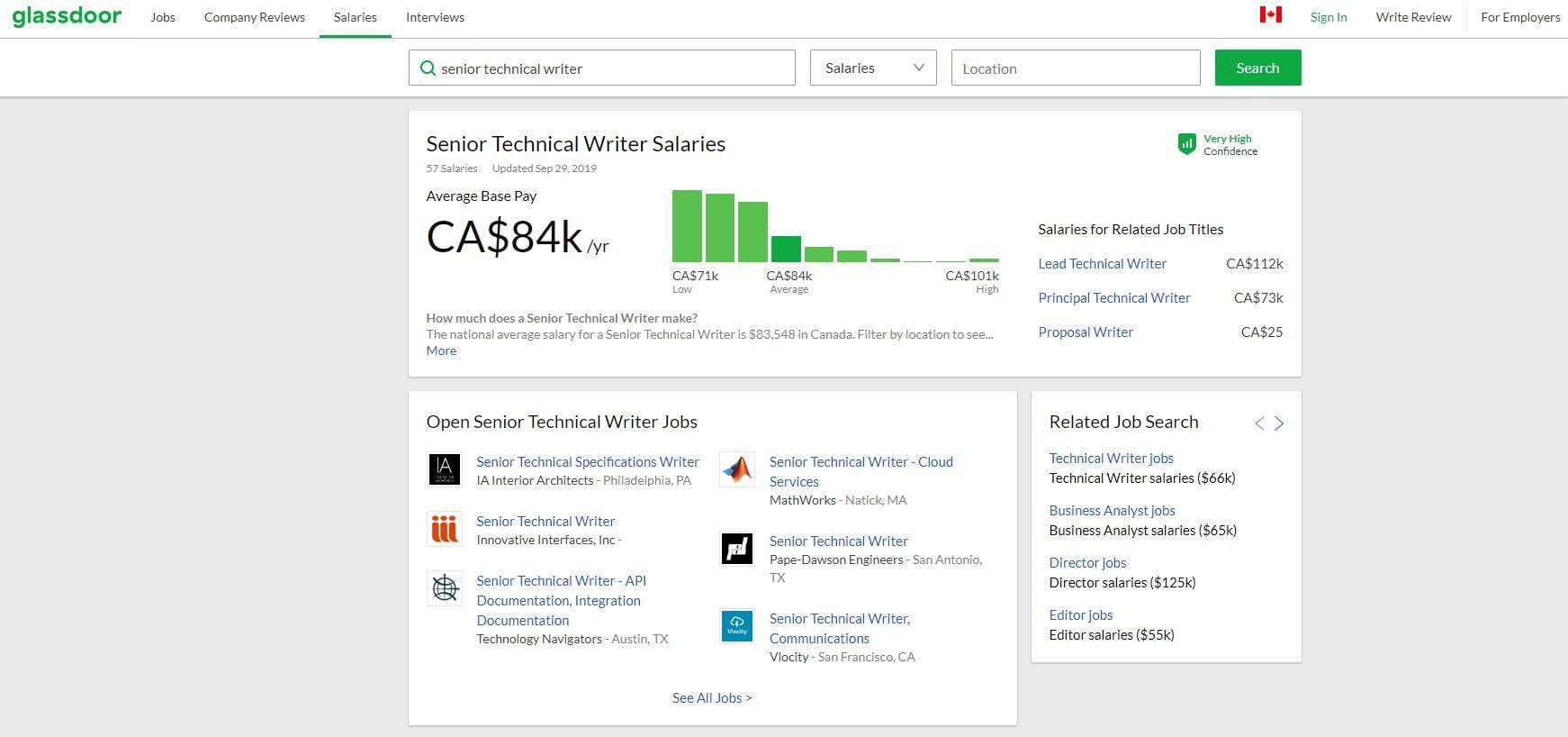 Senior technical writer salary