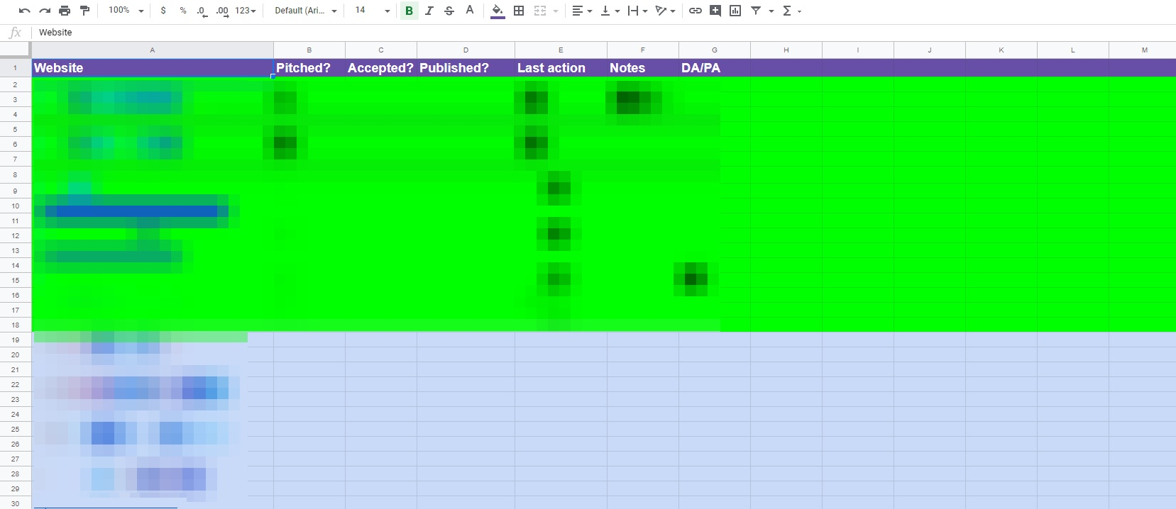 Guest post spreadsheet