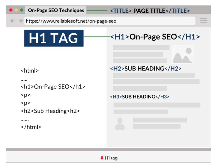 Header tag explained