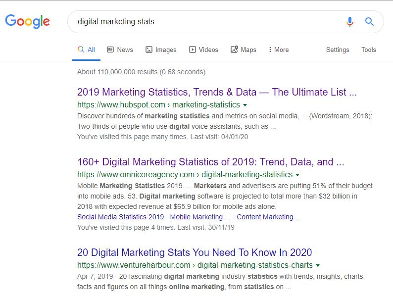 Looking for digital marketing stats