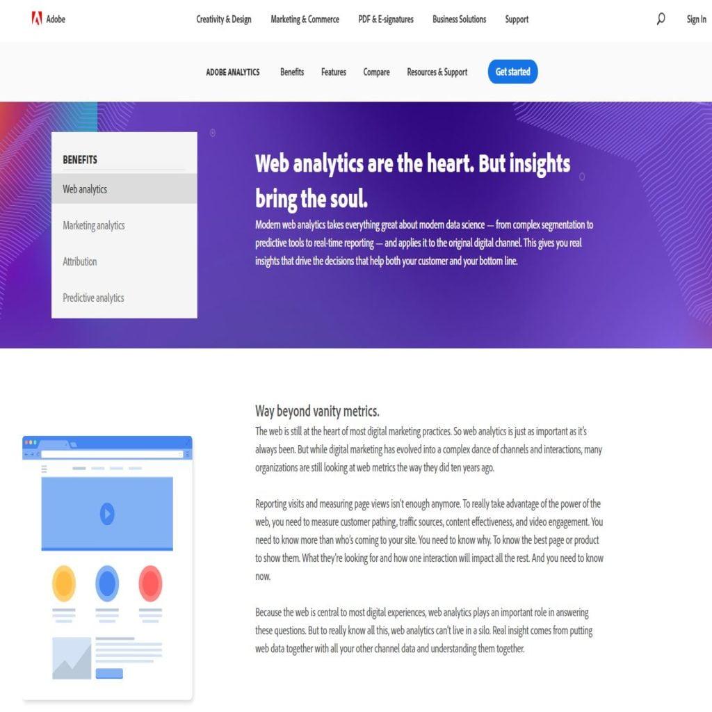 Adobe web analytics feature