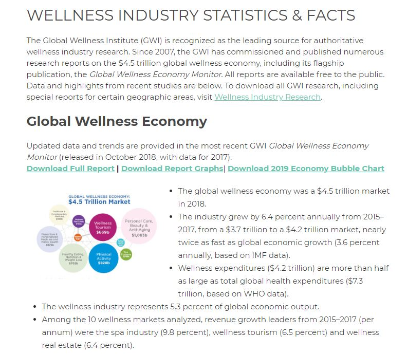 Example of industry report in fitness