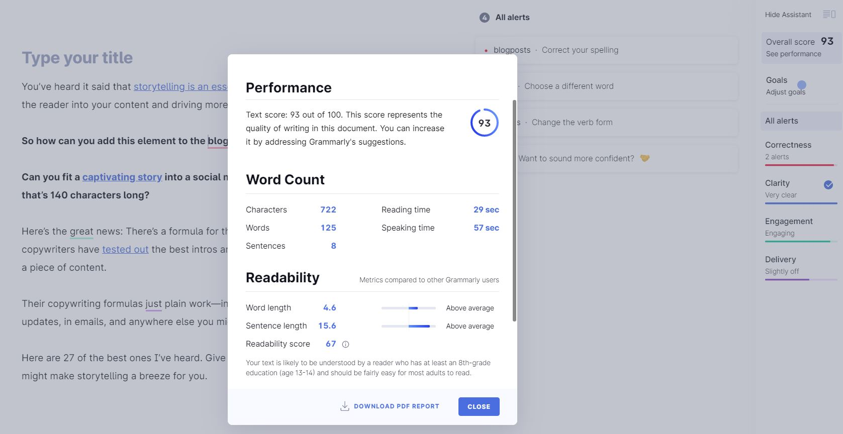 Grammarly performance score