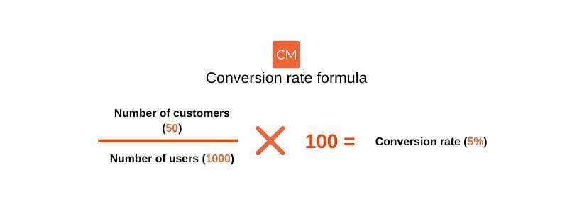 SaaS churn rate formula