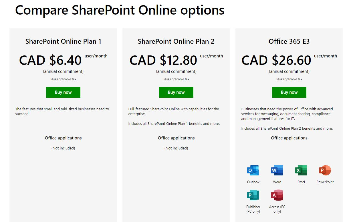 SharePoint pricing 1