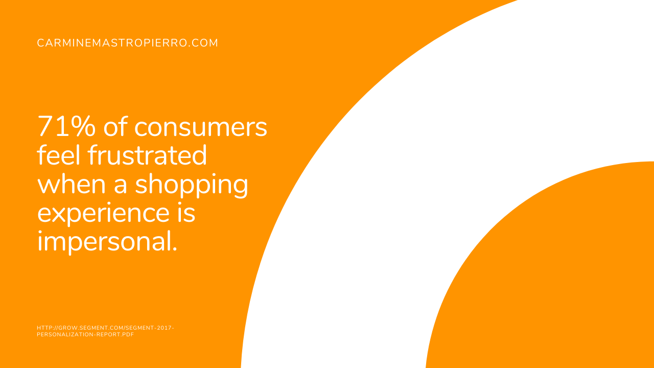 71 of consumers feel frustrated when a shopping experience is impersonal