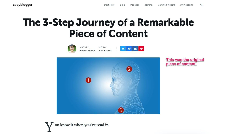 Copyblogger blog post