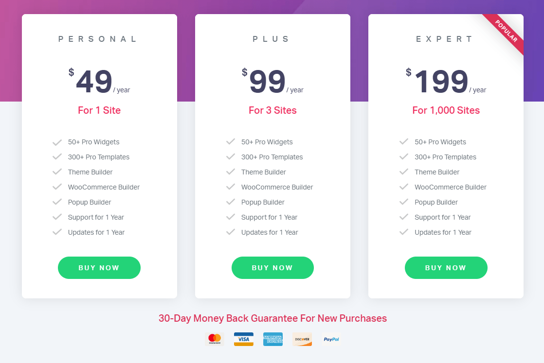 Pricing table Elementor
