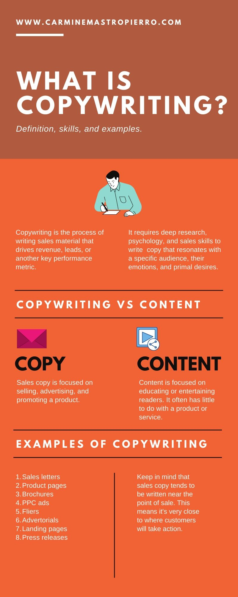 What is copywriting infographic