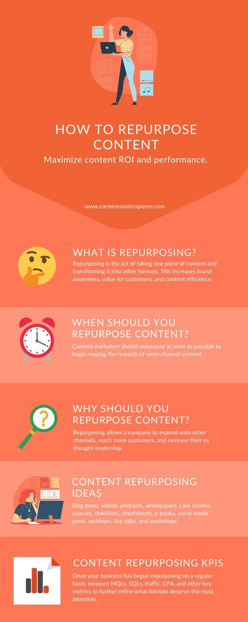 how to repurpose content 1