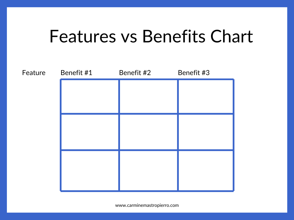 Features vs benefits chart 1