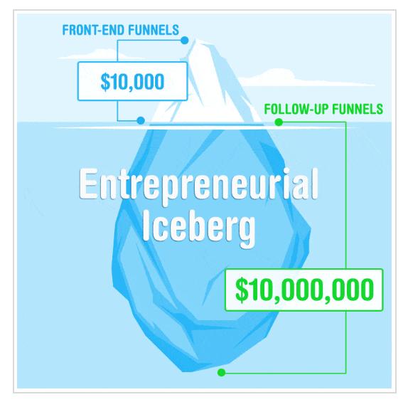 Funnel iceberg