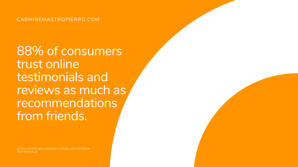 88 of consumers trust online testimonials and reviews as much as recommendations from friends